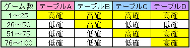 zenigata2_zone